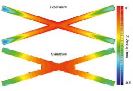 Investigation of part cooling as a basis for simulating distortion during laser sintering