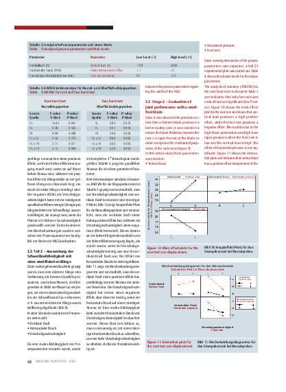 Ausgabe 1 (2007) Seite 48