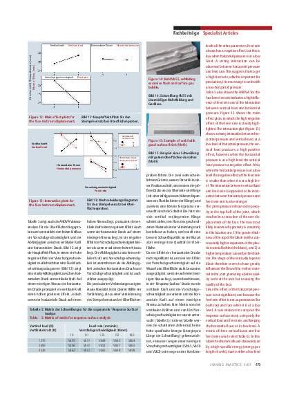 Ausgabe 1 (2007) Seite 49