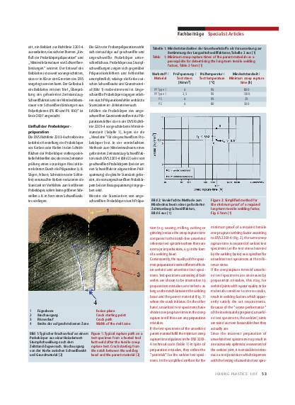 Ausgabe 1 (2007) Page 53
