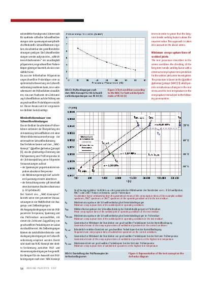 Ausgabe 1 (2007) Page 54