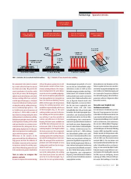 Ausgabe 1 (2007) Page 91