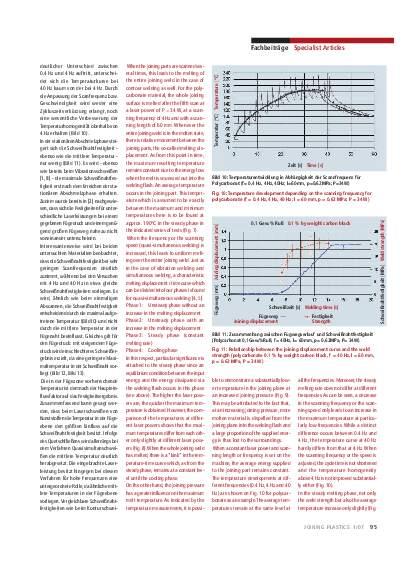 Ausgabe 1 (2007) Page 95