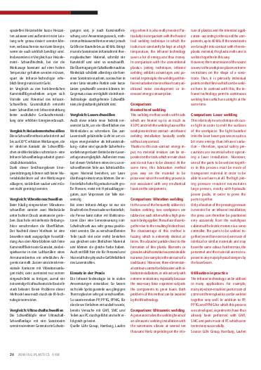 Ausgabe 1 (2008) Page 24
