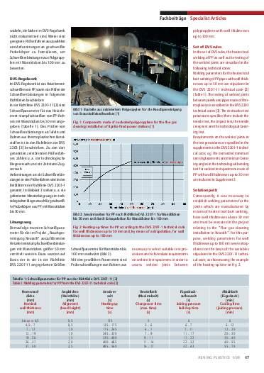 Ausgabe 1 (2008) Page 47