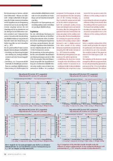 Ausgabe 1 (2008) Seite 52