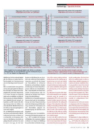 Ausgabe 1 (2008) Seite 53