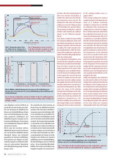 Ausgabe 1 (2008) Seite 54
