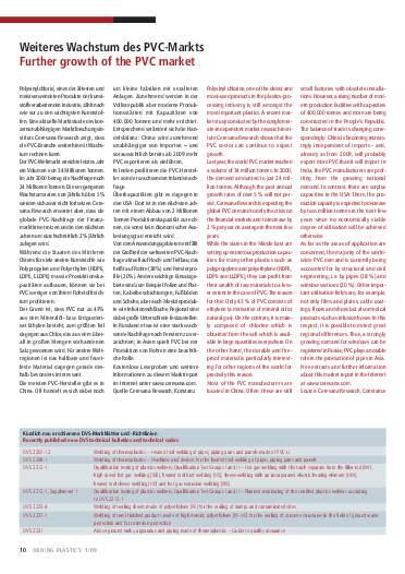 Ausgabe 1 (2009) Page 10