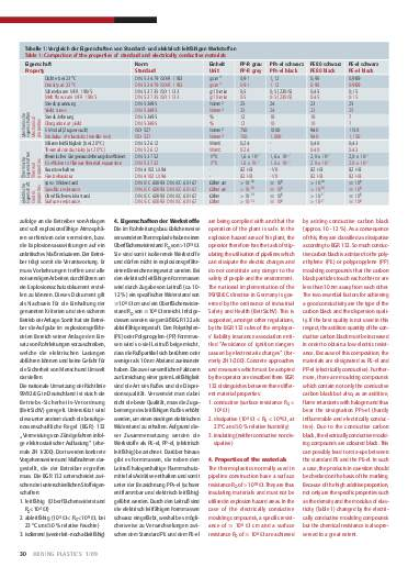 Ausgabe 1 (2009) Seite 30