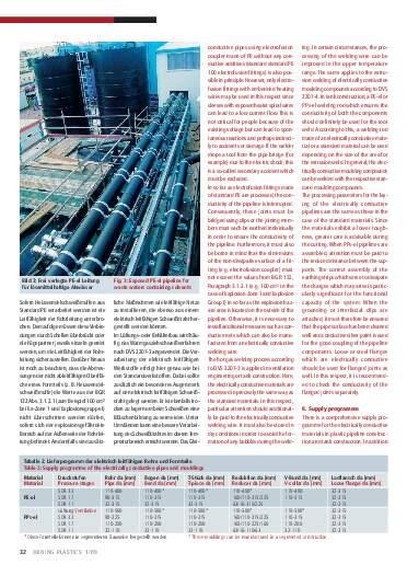 Ausgabe 1 (2009) Seite 32