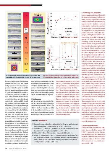 Ausgabe 1 (2009) Seite 48