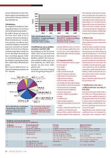 Ausgabe 1 (2009) Seite 52