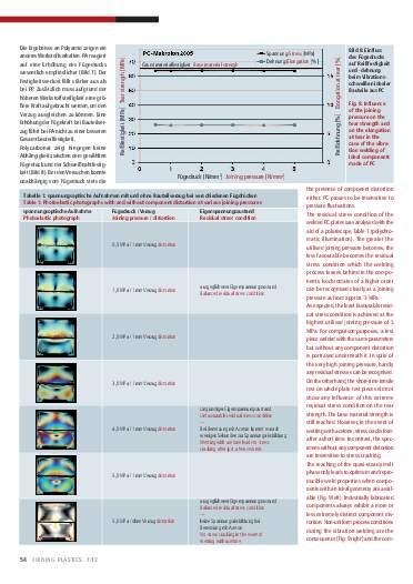 Ausgabe 1 (2012) Page 54