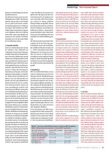 Ausgabe 1 (2015) Seite 35