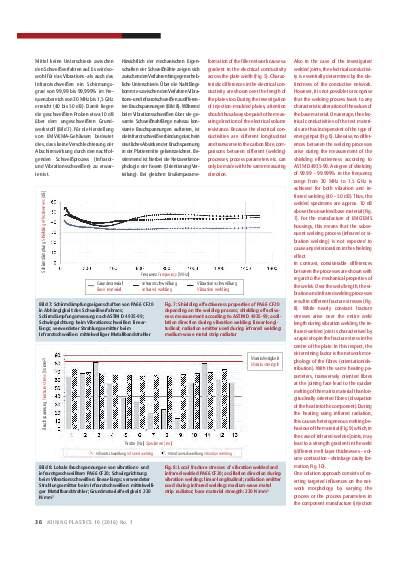 Ausgabe 1 (2016) Seite 36