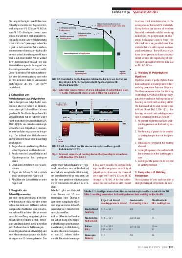 Ausgabe 2 (2007) Seite 135