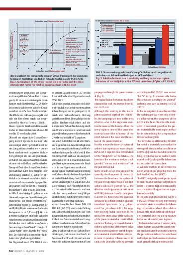 Ausgabe 2 (2007) Seite 162