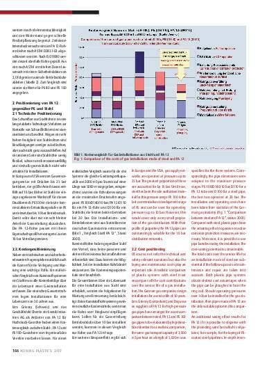 Ausgabe 2 (2007) Seite 166