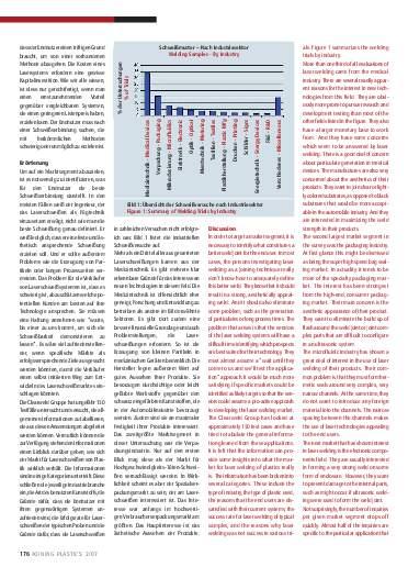 Ausgabe 2 (2007) Seite 176