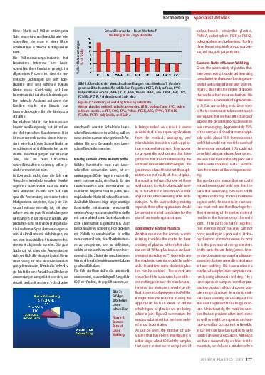 Ausgabe 2 (2007) Seite 177