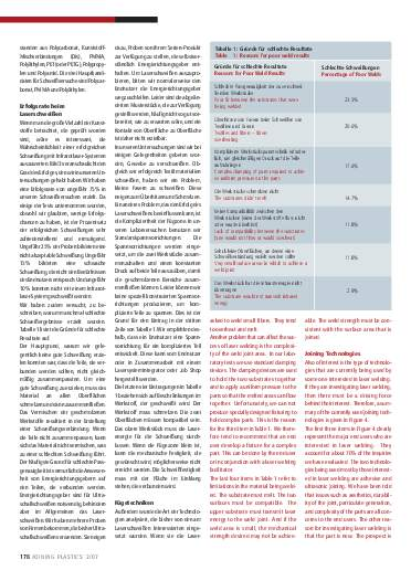 Ausgabe 2 (2007) Seite 178