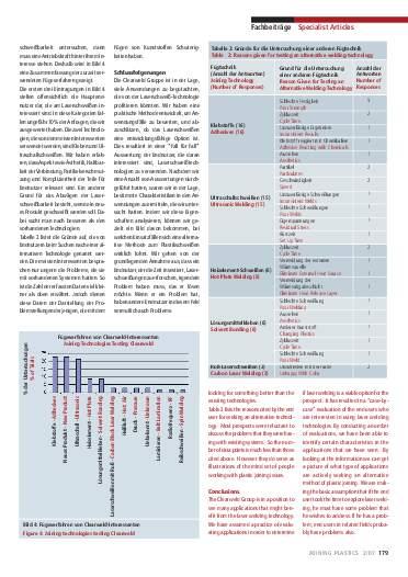 Ausgabe 2 (2007) Seite 179