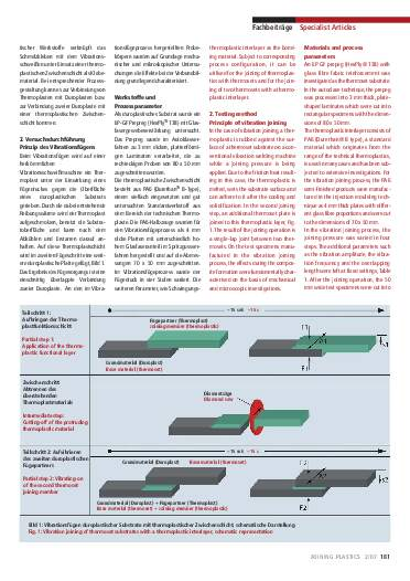 Ausgabe 2 (2007) Page 181