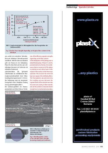 Ausgabe 2 (2007) Page 183