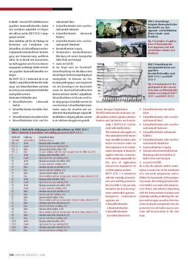 Ausgabe 2 (2008) Seite 108