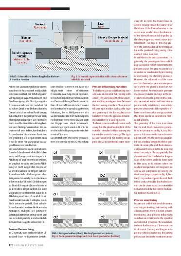 Ausgabe 2 (2008) Seite 126