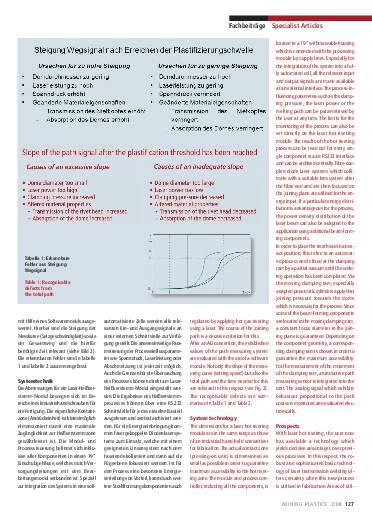 Ausgabe 2 (2008) Seite 127