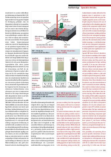Ausgabe 2 (2008) Page 135