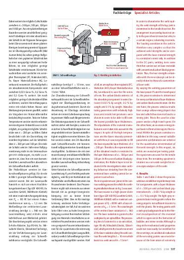 Ausgabe 2 (2008) Page 137