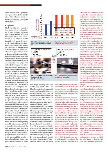 Ausgabe 2 (2008) Page 138