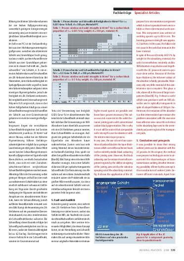Ausgabe 2 (2008) Page 139