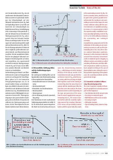 Ausgabe 2 (2008) Seite 143