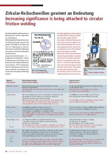 Ausgabe 2 (2008) Seite 96