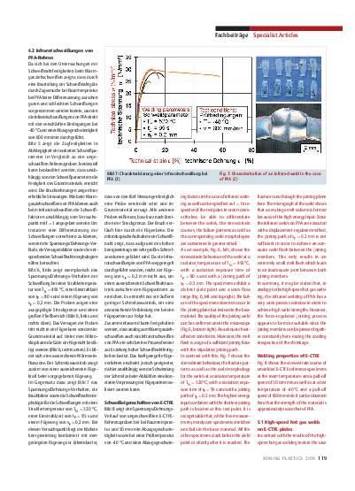 Ausgabe 2 (2009) Seite 119