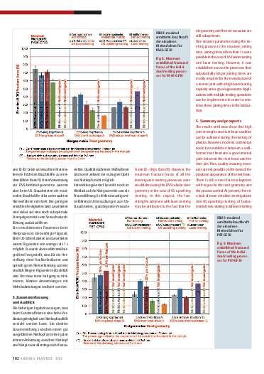 Ausgabe 2 (2013) Page 102