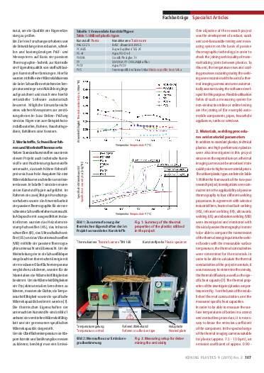 Ausgabe 2 (2015) Seite 107