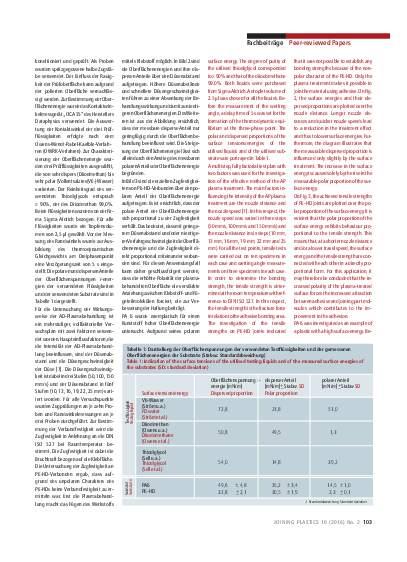 Ausgabe 2 (2016) Seite 103