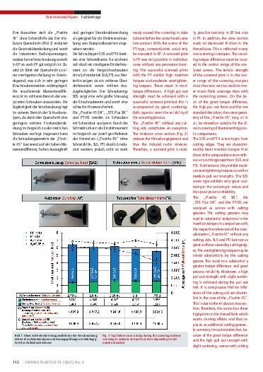Ausgabe 2 (2021) Seite 112