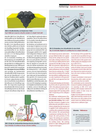 Ausgabe 3 (2008) Page 191