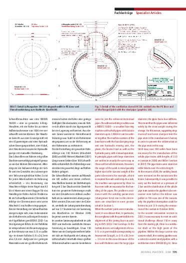 Ausgabe 3 (2008) Seite 195