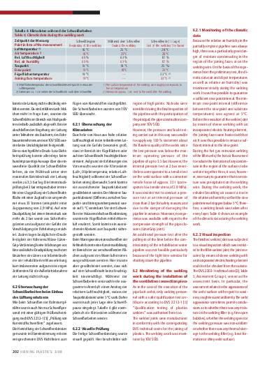 Ausgabe 3 (2008) Seite 202
