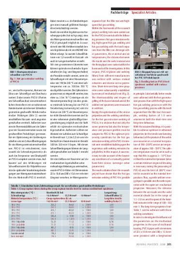 Ausgabe 3 (2008) Seite 205