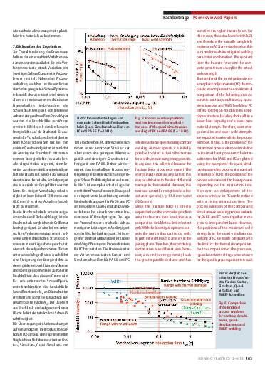 Ausgabe 3 (2013) Seite 165