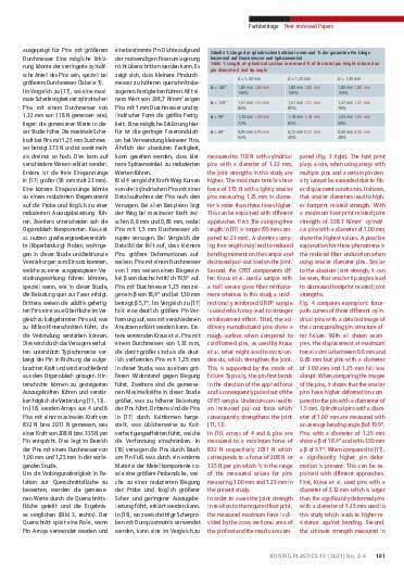 Ausgabe 3 (2021) Seite 181