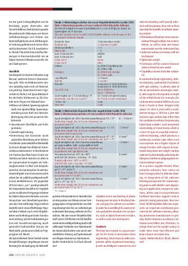 Ausgabe 4 (2008) Page 244